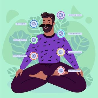 Concepto de chakras con ilustración de hombre