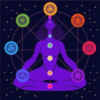 Concepto de chakras con puntos focales