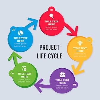 Concepto de ciclo de vida del proyecto plano