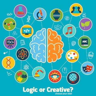 Concepto de ciencia del cerebro