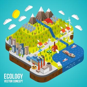 Concepto de ciudad ecológica