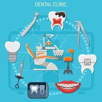 Concepto de clínica dental