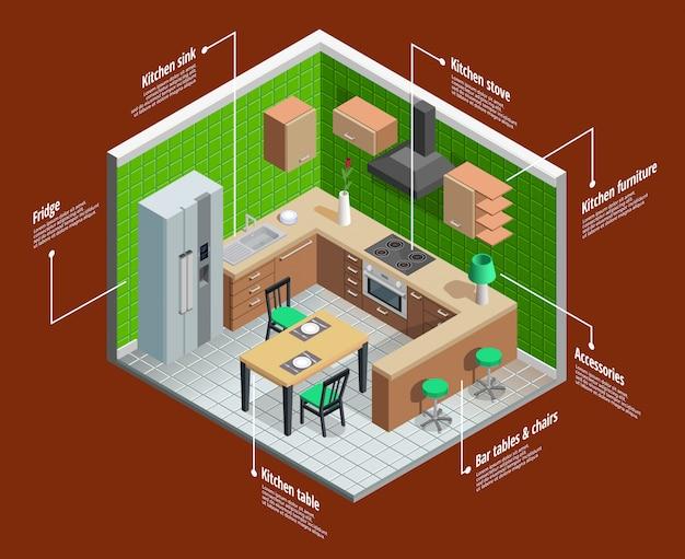 Concepto de cocina interior