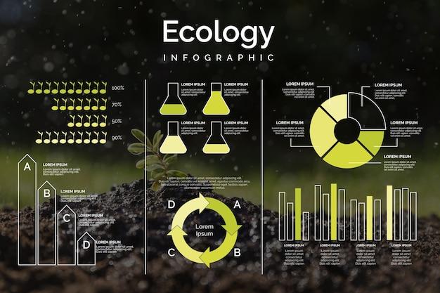 Concepto de colección de infografía ecología