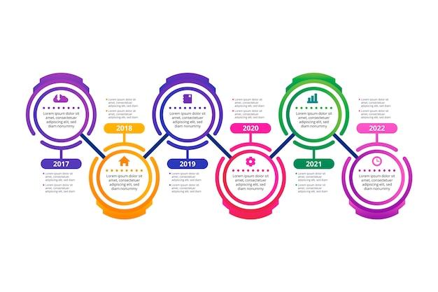 Concepto de colección de infografía de línea de tiempo