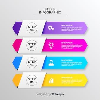 Concepto de colección de pasos de infografía