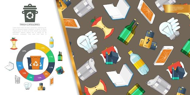 Concepto colorido de basura plana
