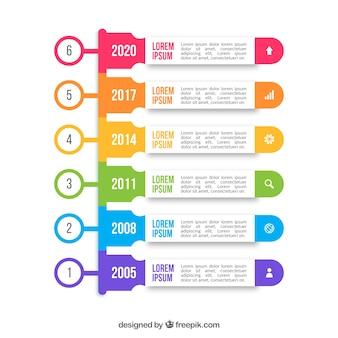 Concepto colorido de línea de tiempo infográfica