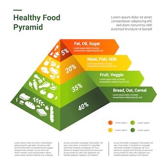 Concepto de comida saludable con pirámide