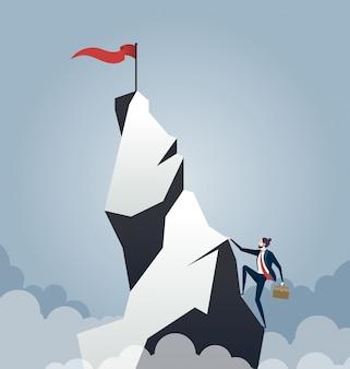 Concepto de competencia empresarial