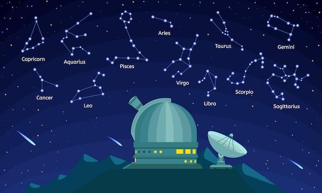 Concepto de constelación de observatorio, estilo de dibujos animados
