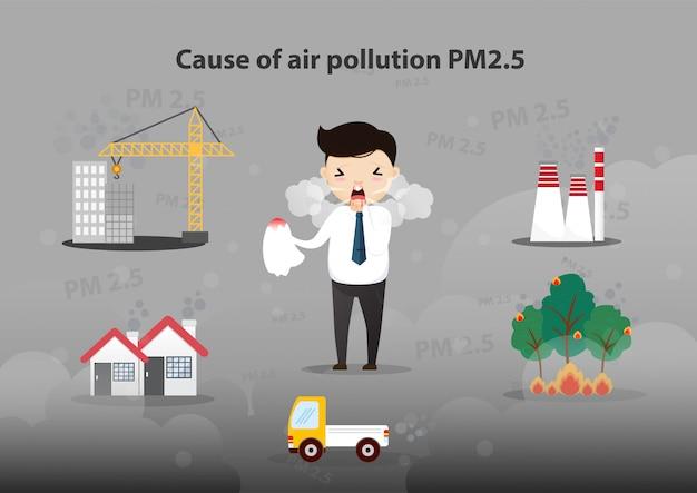 Concepto de contaminación del aire pm2.5.