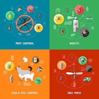 Concepto de control de plagas