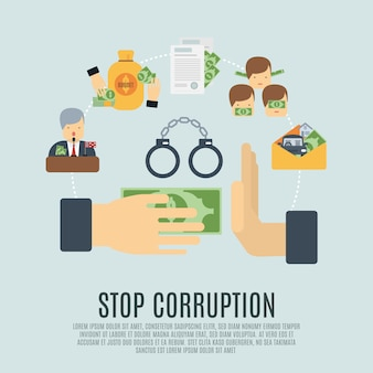 Concepto de corrupción plana