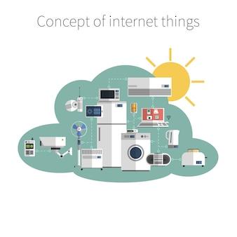 Concepto de cosas de internet cartel impreso
