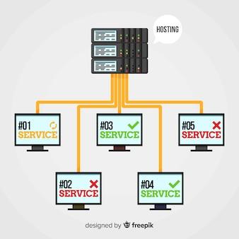 Concepto creativo de data hosting