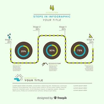Concepto creativo infográfico de ecosistema