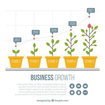 Concepto de crecimiento de negocios con cinco plantas