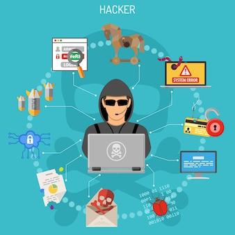 Concepto de crimen cibernético con hacker