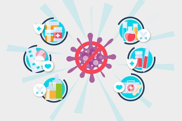 Concepto de cura de virus