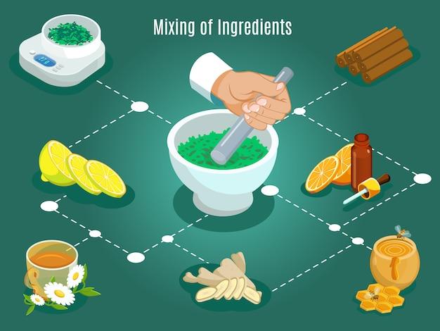Concepto de curación ayurvédica isométrica con pesaje y mezcla de hierbas de limón, naranja, miel, flores de canela