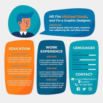 Concepto de curriculum vitae en línea