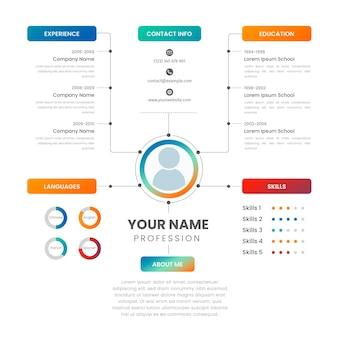 Concepto de cv en línea
