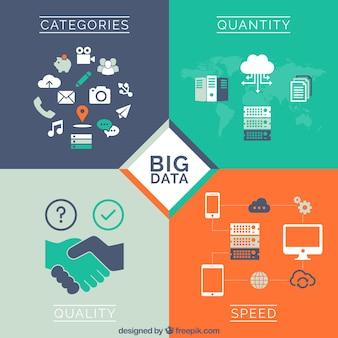 Concepto de datos grandes