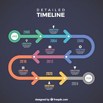 Concepto de creativa de línea de tiempo de negocios