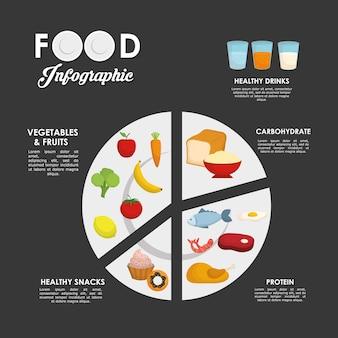 Concepto de infografía con diseño de icono de comida saludable