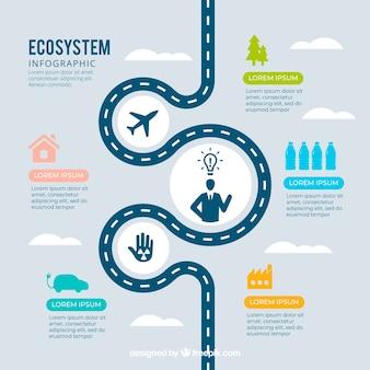 Concepto de infográfico del sistema ecológico con carretera