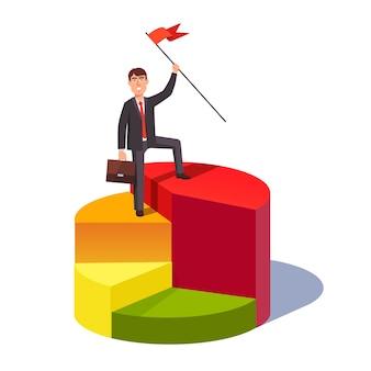 Concepto de líder de cuota de mercado