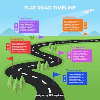 Concepto de línea de tiempo con carretera curvada
