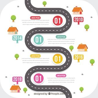 Concepto de línea de tiempo infográfica con carretera