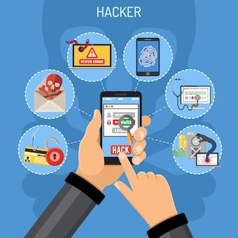 Concepto de delito cibernético con hacker