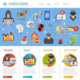 Concepto de delito cibernético