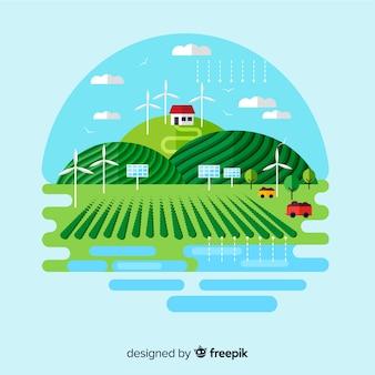Concepto de desarrollo sostenible y ecosistema