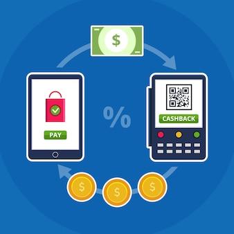Concepto de devolución de dinero con aplicación