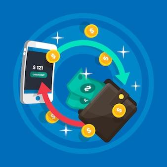 Concepto de devolución de dinero con móvil y billetera