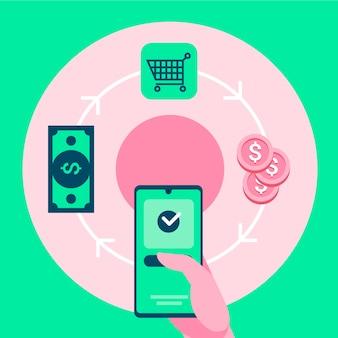 Concepto de devolución de dinero con pago por teléfono inteligente