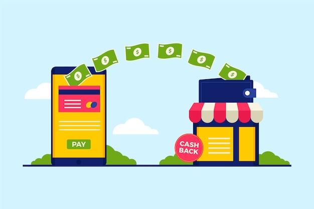 Concepto de devolución de dinero con teléfono inteligente y tienda