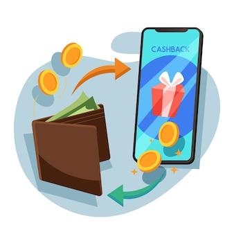Concepto de devolución de dinero con teléfono inteligente