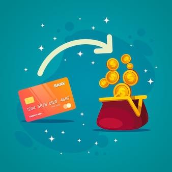 Concepto de devolución de dinero para el tema de compras
