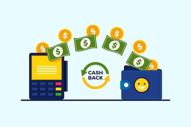 Concepto de devolución de dinero con terminal de pago