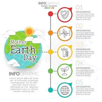 Concepto del día de la madre tierra con globo y verde.