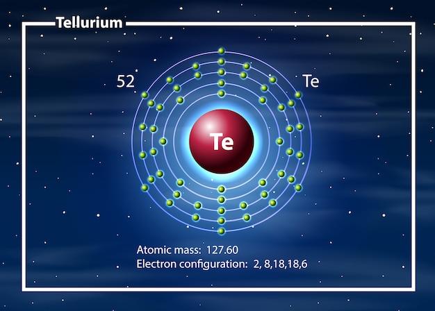 Concepto de diagrama del átomo de telurio
