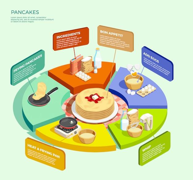 Concepto de diagrama de círculo de panqueques