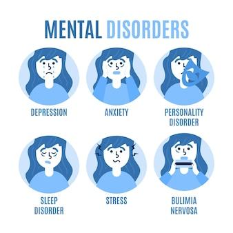 Concepto de diferentes trastornos mentales