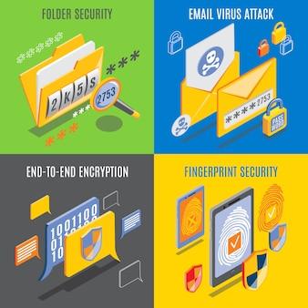 Concepto de diseño de amenazas de internet