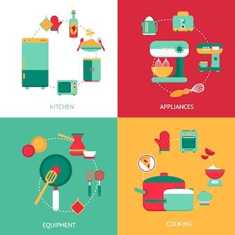 Concepto de diseño de cocina con composición de elementos.